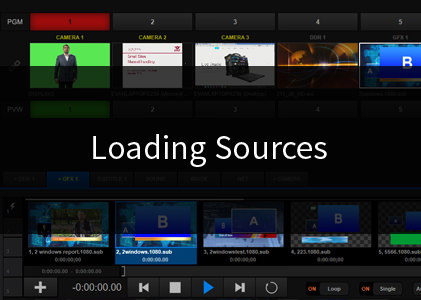 Loading Sources